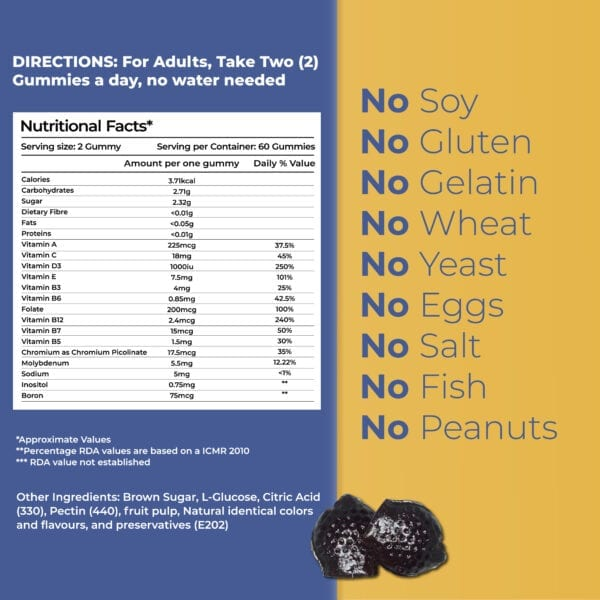 Multi vitamin nutritional facts with Vitamin A, B, C