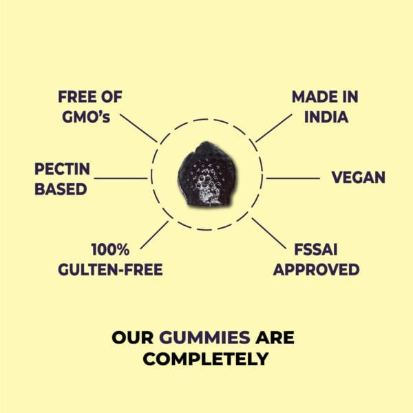 Immunity support gummy that is pectin based , gelatin ,gluten and GMO free and Made in India