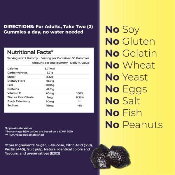 Immunity support nutritional facts picture